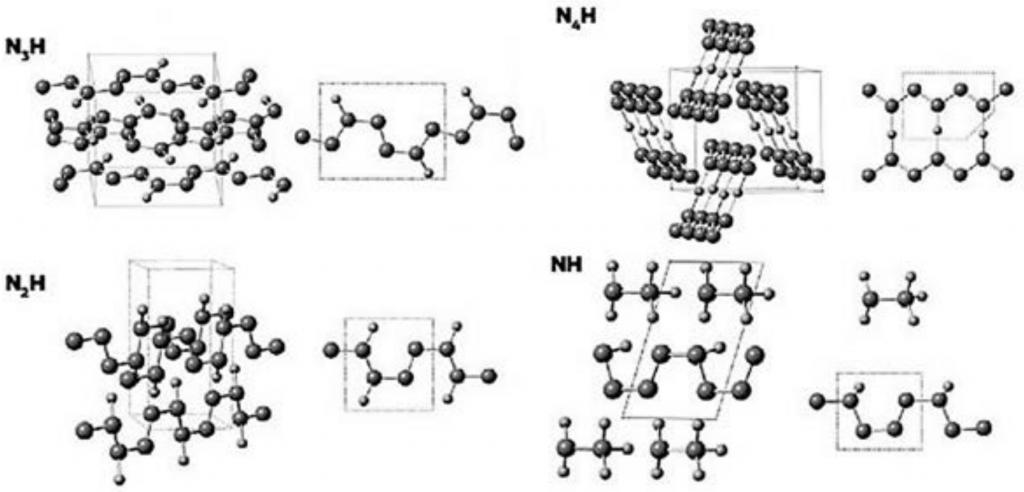 Структуры азотоводородных соединений, возможных при сверхвысоких уровнях давления.