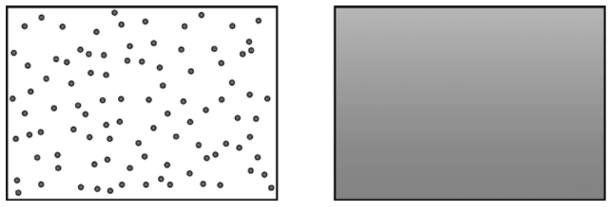 Классический пример эмерджентности, к которому всегда стоит вернуться, как только начнешь путаться в этих вещах, — воздух в комнате, где вы находитесь. Воздух — это газ, и можно говорить о различных его параметрах: температуре, плотности, влажности, скорости и т.д. Мы воспринимаем воздух как сплошной флюид, и все эти параметры имеют числовые значения в каждой точке комнаты.