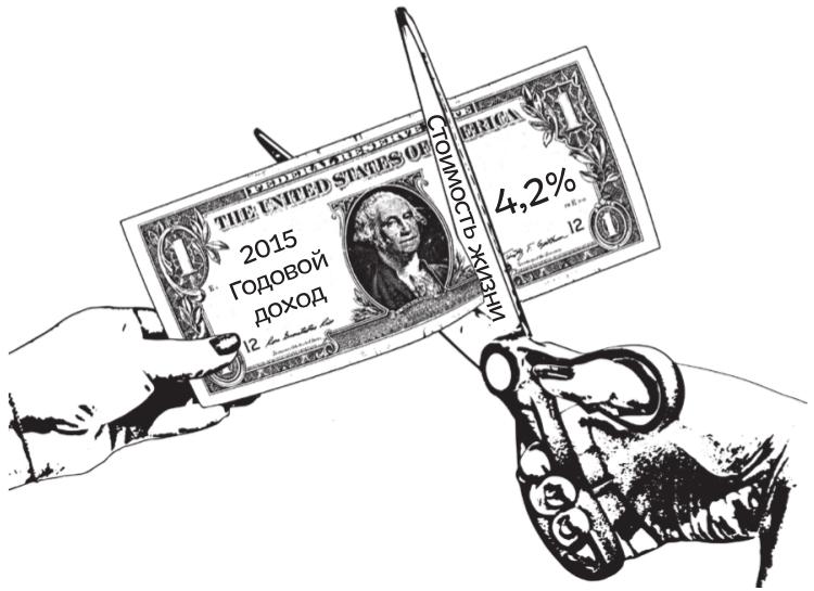 Инфографика в большом почете у разных ловкачей и пройдох, которым нужно сформировать мнение аудитории, и полагаются они на то, что большинство людей не станут вникать в то, что выглядит убедительно. Вот, например, посмотрите на этот рисунок. Возможно, с его помощью кто-то хотел напугать вас и заставить думать, что быстро растущая инфляция съедает все ваши с таким трудом зарабатываемые деньги.